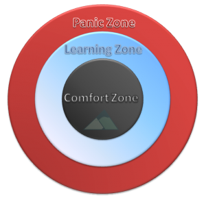 learning zone model